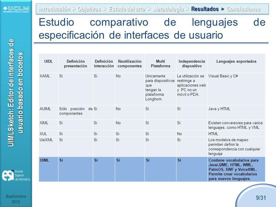 UIMLSketch: Editor de interfaces de usuario basado en bocetos Septiembre 2012 9/31 Introducción > Objetivos > Estado del arte > Metodología > Resultad