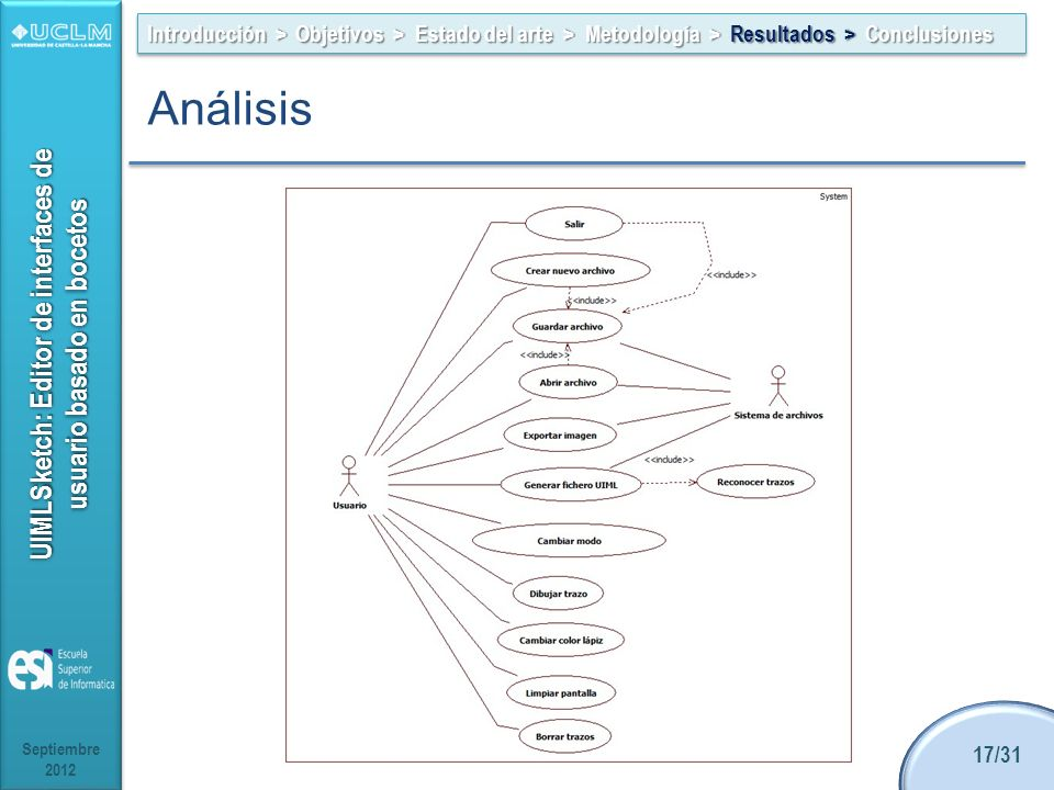 UIMLSketch: Editor de interfaces de usuario basado en bocetos Introducción > Objetivos > Estado del arte > Metodología > Resultados > Conclusiones Septiembre 2012 17/31 Análisis