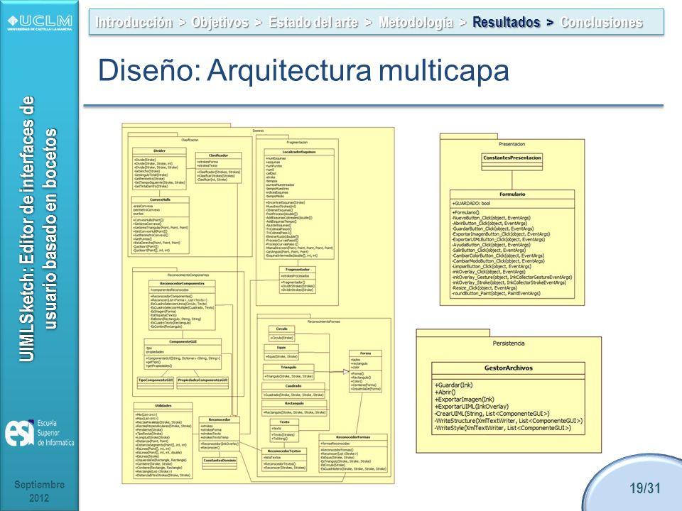 UIMLSketch: Editor de interfaces de usuario basado en bocetos Introducción > Objetivos > Estado del arte > Metodología > Resultados > Conclusiones Septiembre 2012 19/31 Diseño: Arquitectura multicapa
