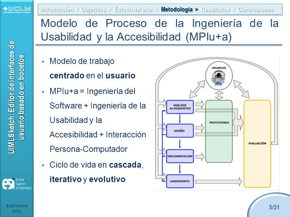 UIMLSketch: Editor de interfaces de usuario basado en bocetos Modelo de trabajo centrado en el usuario MPIu+a = Ingeniería del Software + Ingeniería de la Usabilidad y la Accesibilidad + Interacción Persona-Computador Ciclo de vida en cascada, iterativo y evolutivo Septiembre 2012 5/31 Introducción > Objetivos > Estado del arte > Metodología > Resultados > Conclusiones Modelo de Proceso de la Ingeniería de la Usabilidad y la Accesibilidad (MPIu+a)