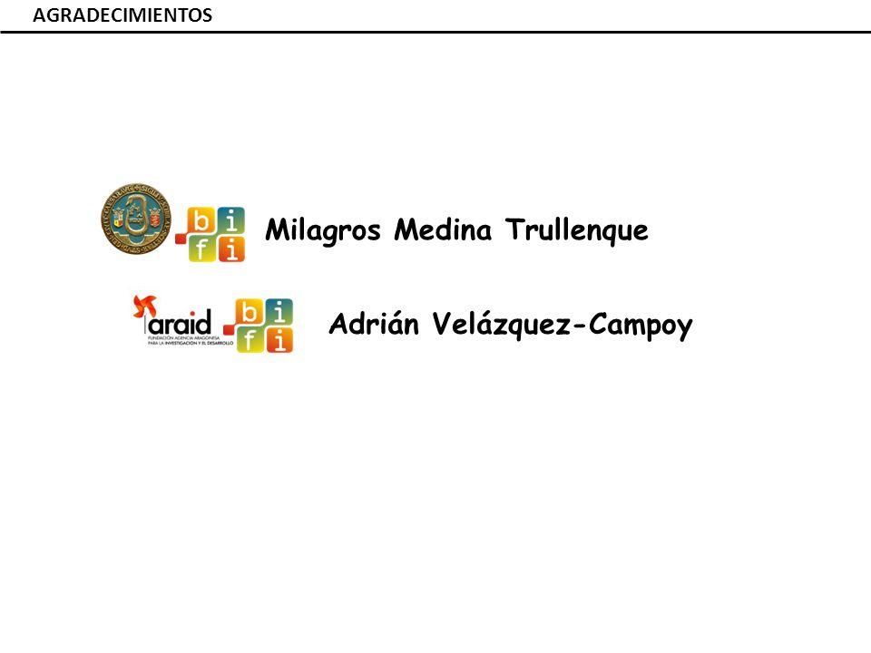 Milagros Medina Trullenque Adrián Velázquez-Campoy AGRADECIMIENTOS
