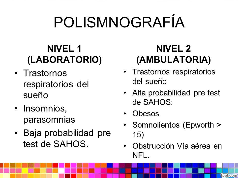 POLISMNOGRAFÍA NIVEL 1 (LABORATORIO) Trastornos respiratorios del sueño Insomnios, parasomnias Baja probabilidad pre test de SAHOS. NIVEL 2 (AMBULATOR