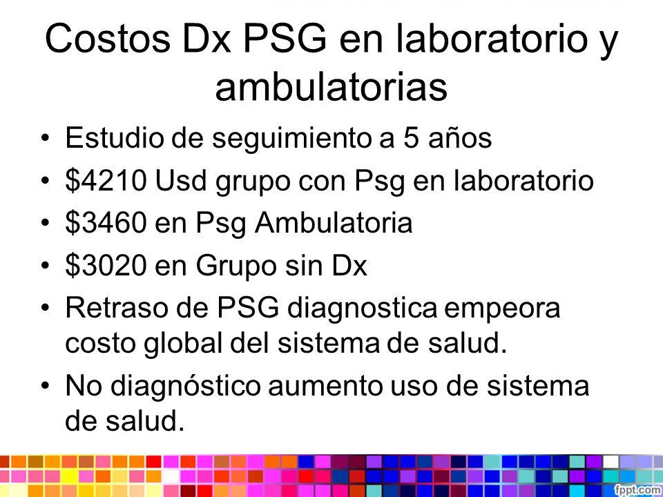 Costos Dx PSG en laboratorio y ambulatorias Estudio de seguimiento a 5 años $4210 Usd grupo con Psg en laboratorio $3460 en Psg Ambulatoria $3020 en Grupo sin Dx Retraso de PSG diagnostica empeora costo global del sistema de salud.