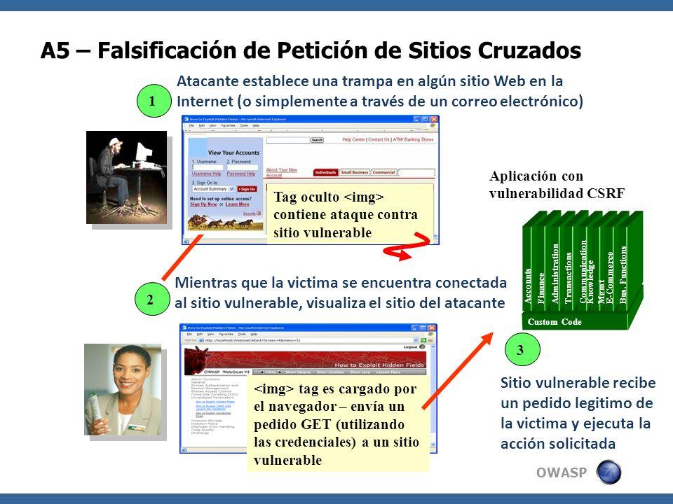 OWASP A5 – Falsificación de Petición de Sitios Cruzados 3 2 Atacante establece una trampa en algún sitio Web en la Internet (o simplemente a través de