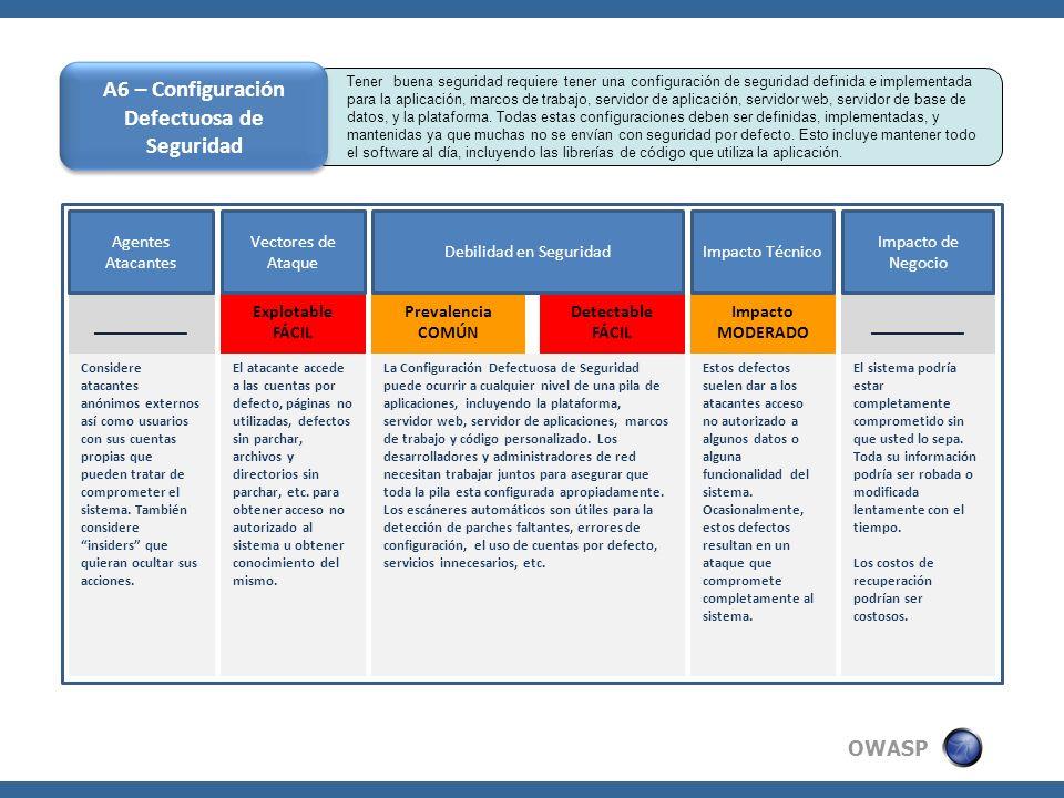 OWASP Tener buena seguridad requiere tener una configuración de seguridad definida e implementada para la aplicación, marcos de trabajo, servidor de a