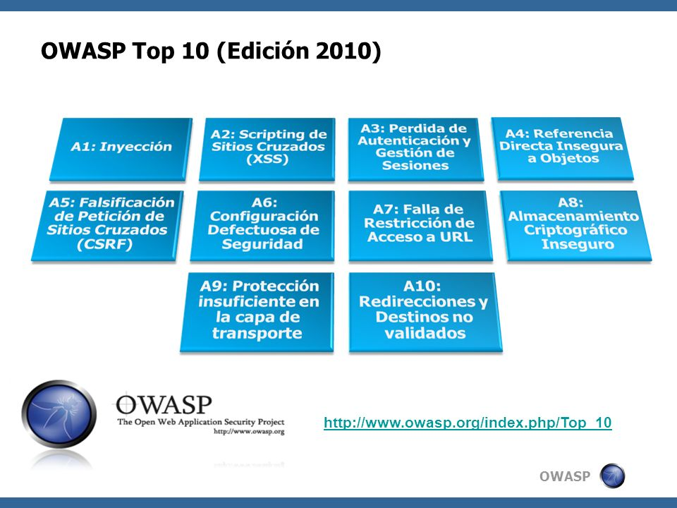 OWASP A1 – Inyección (SQL) Firewall Hardened OS Web Server App Server Firewall Databases Legacy Systems Web Services Directories Human Resrcs Billing Custom Code APPLICATION ATTACK Capa de Red Capa de Aplicación Accounts Finance Administration Transactions Communication Knowledge Mgmt E-Commerce Bus.