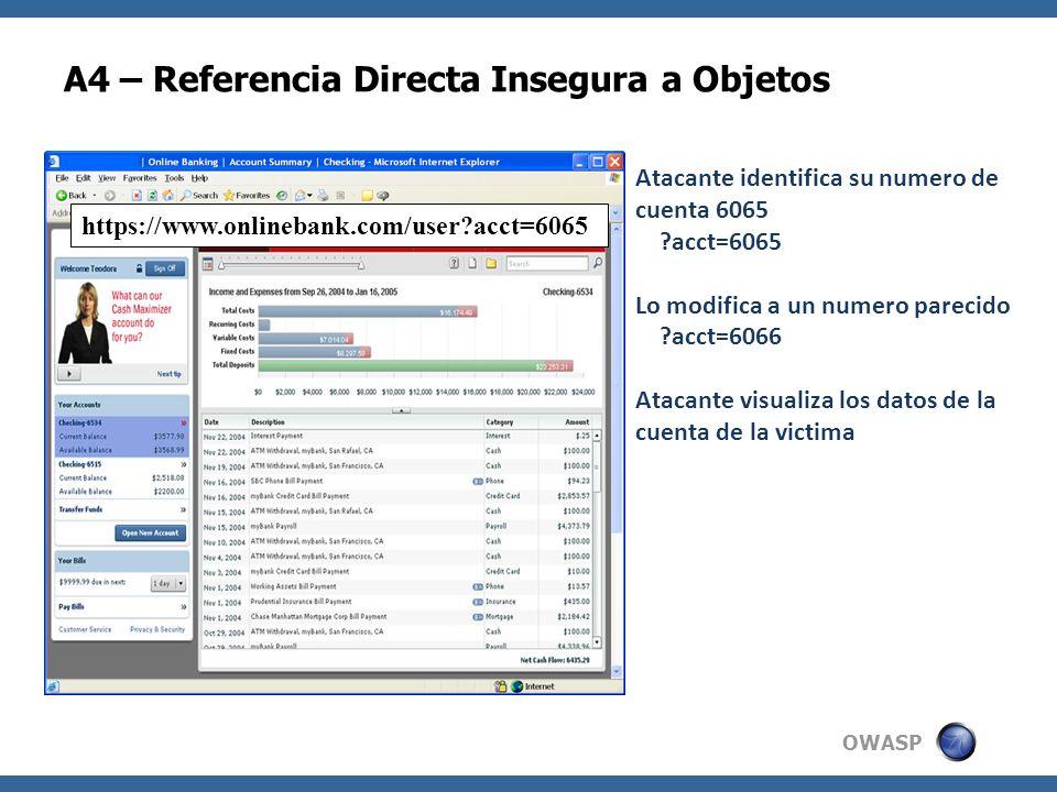 OWASP A4 – Referencia Directa Insegura a Objetos Atacante identifica su numero de cuenta 6065 ?acct=6065 Lo modifica a un numero parecido ?acct=6066 A