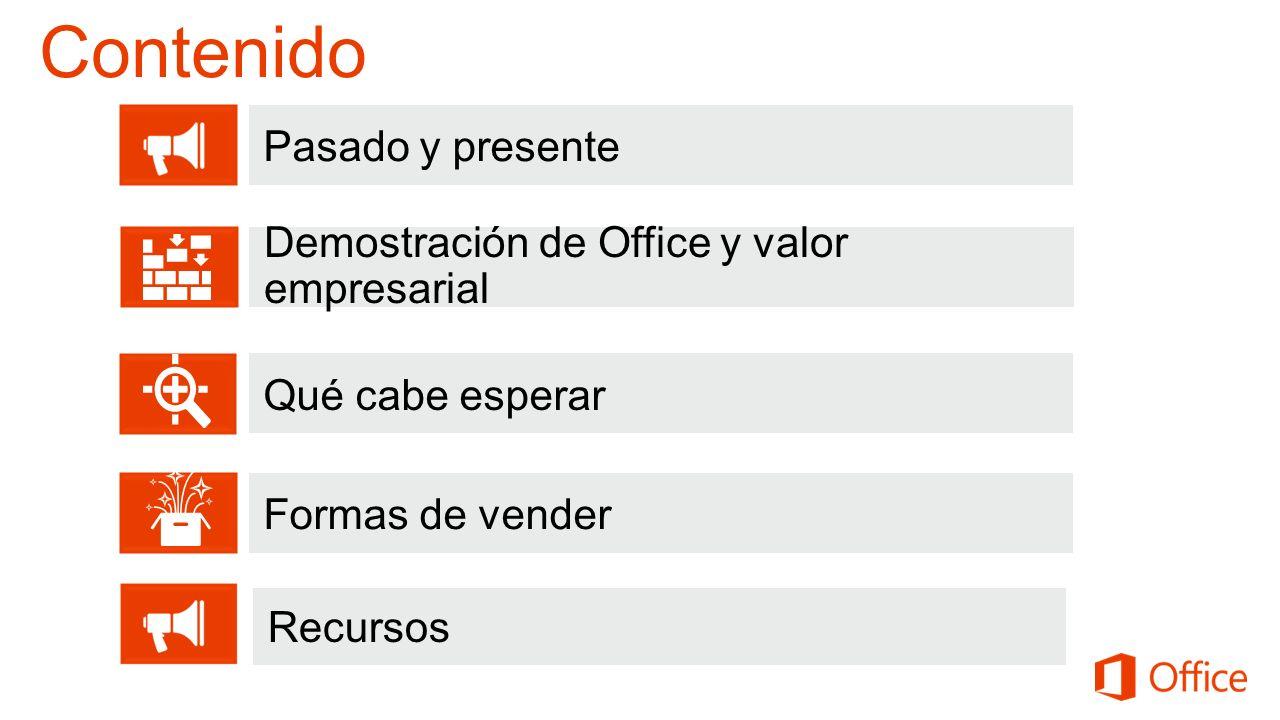 Demostración de Office y valor empresarial Pasado y presente Qué cabe esperar Formas de vender Recursos