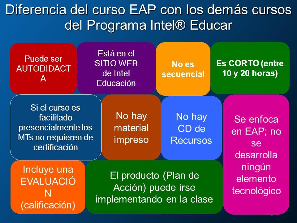 Es CORTO (entre 10 y 20 horas) Incluye una EVALUACIÓ N (calificación) Se enfoca en EAP; no se desarrolla ningún elemento tecnológico El producto (Plan