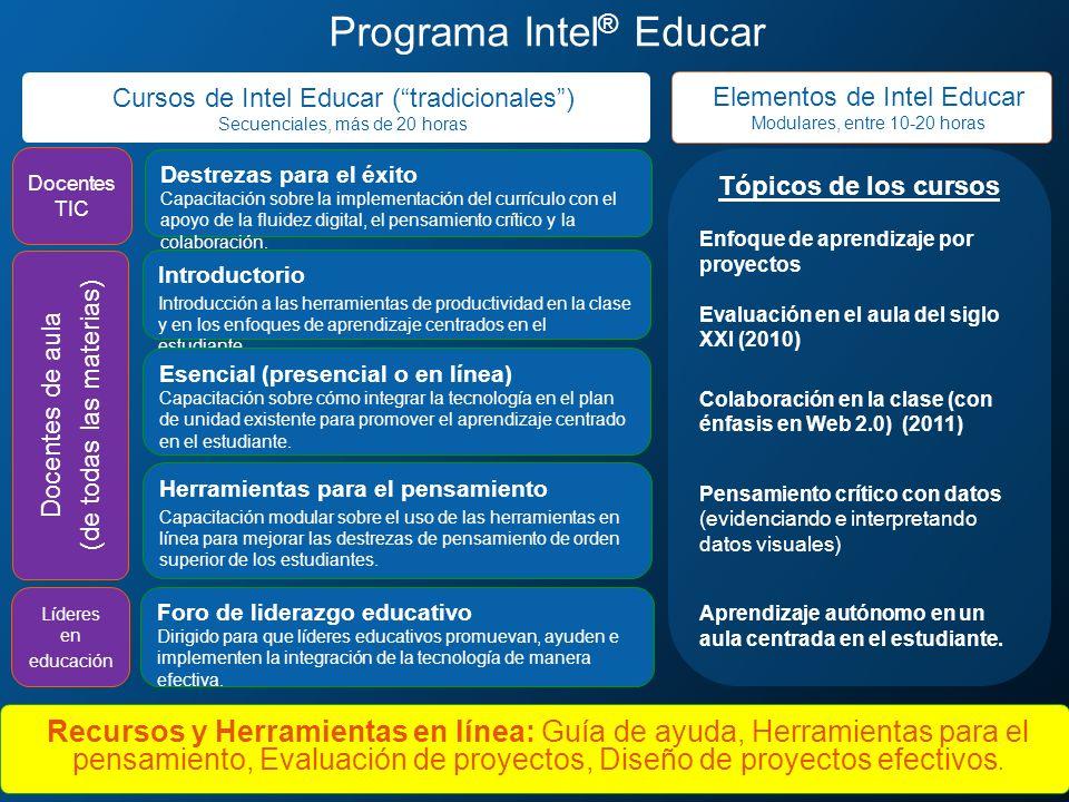 Programa Intel ® Educar Elementos de Intel Educar Modulares, entre 10 -20 horas Cursos de Intel Educar (tradicionales) Secuenciales, más de 20 horas R