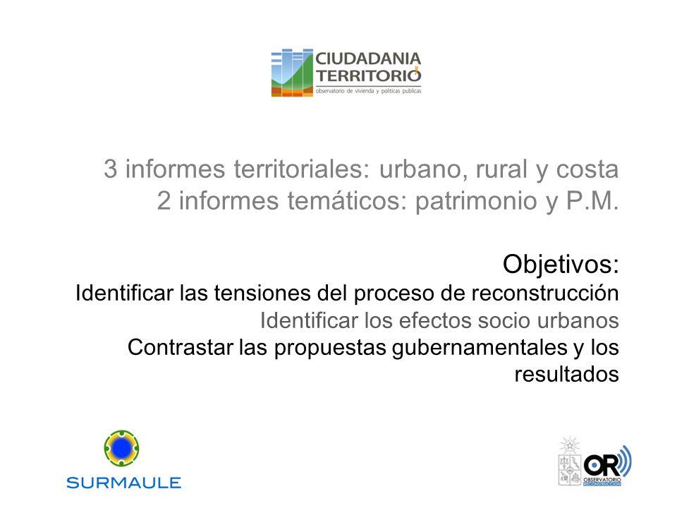 3 informes territoriales: urbano, rural y costa 2 informes temáticos: patrimonio y P.M. Objetivos: Identificar las tensiones del proceso de reconstruc