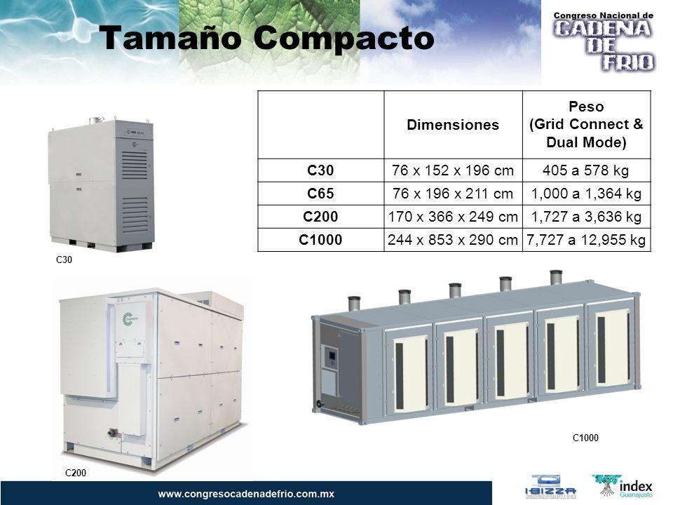 Tamaño Compacto C30 C200 C1000 Dimensiones Peso (Grid Connect & Dual Mode) C3076 x 152 x 196 cm405 a 578 kg C6576 x 196 x 211 cm1,000 a 1,364 kg C2001