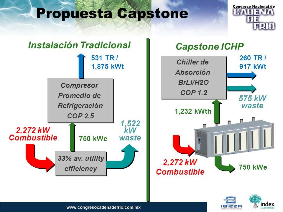 Propuesta Capstone 33% av. utility efficiency 33% av. utility efficiency Compresor Promedio de Refrigeración COP 2.5 Compresor Promedio de Refrigeraci