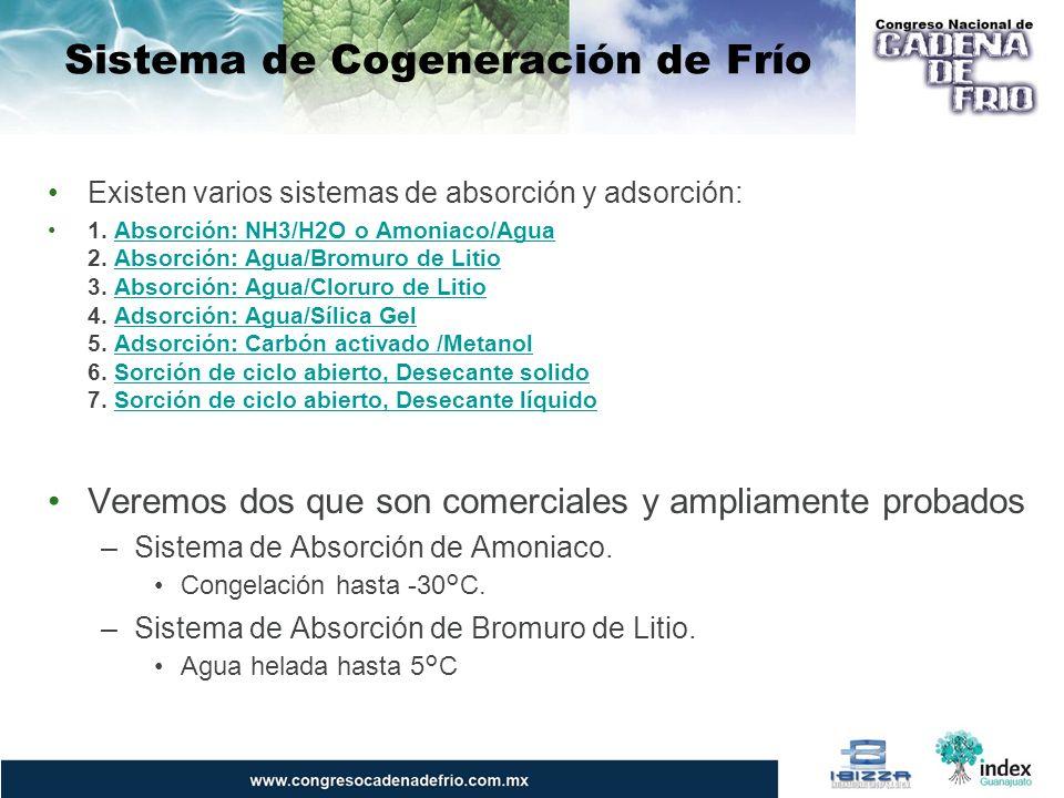 Sistema de Cogeneración de Frío Existen varios sistemas de absorción y adsorción: 1. Absorción: NH3/H2O o Amoniaco/Agua 2. Absorción: Agua/Bromuro de