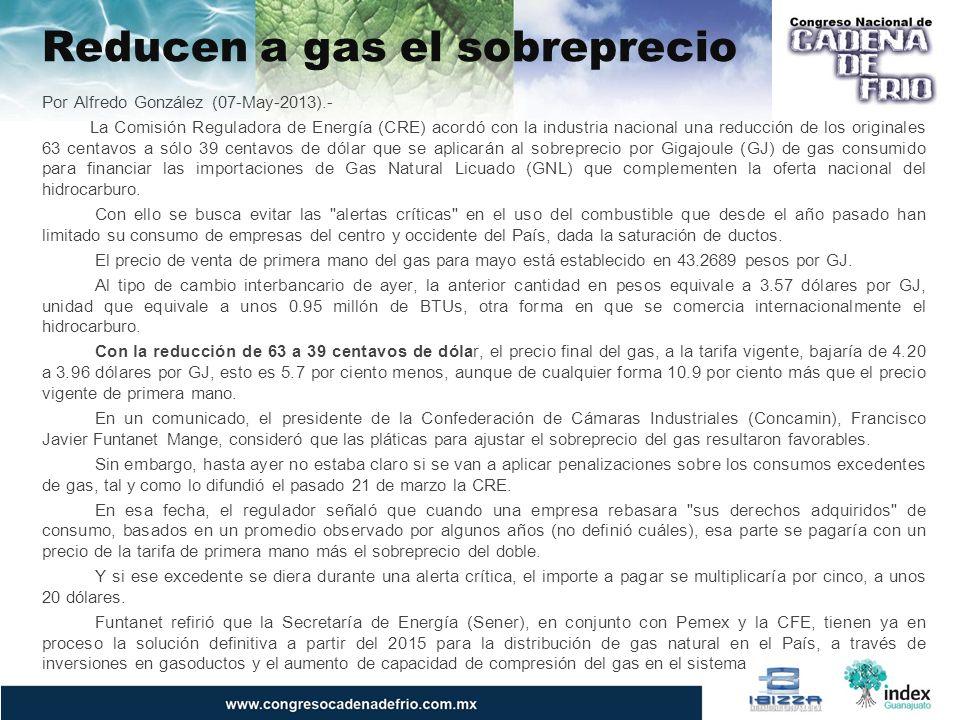 Reducen a gas el sobreprecio Por Alfredo González (07-May-2013).- La Comisión Reguladora de Energía (CRE) acordó con la industria nacional una reducción de los originales 63 centavos a sólo 39 centavos de dólar que se aplicarán al sobreprecio por Gigajoule (GJ) de gas consumido para financiar las importaciones de Gas Natural Licuado (GNL) que complementen la oferta nacional del hidrocarburo.