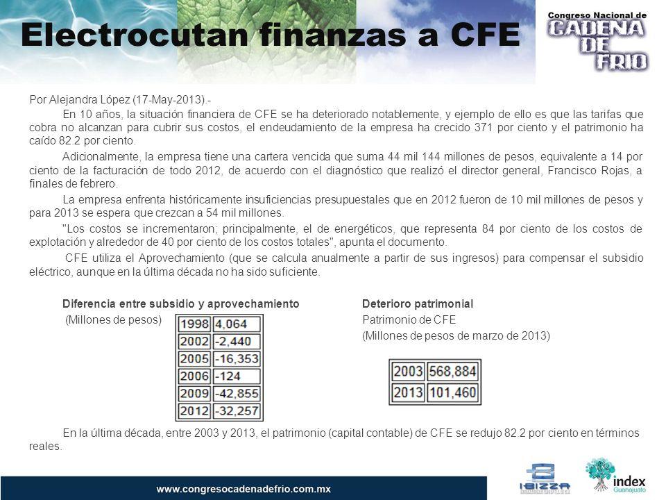 Electrocutan finanzas a CFE Por Alejandra López (17-May-2013).- En 10 años, la situación financiera de CFE se ha deteriorado notablemente, y ejemplo de ello es que las tarifas que cobra no alcanzan para cubrir sus costos, el endeudamiento de la empresa ha crecido 371 por ciento y el patrimonio ha caído 82.2 por ciento.