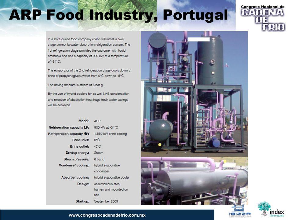 ARP Food Industry, Portugal