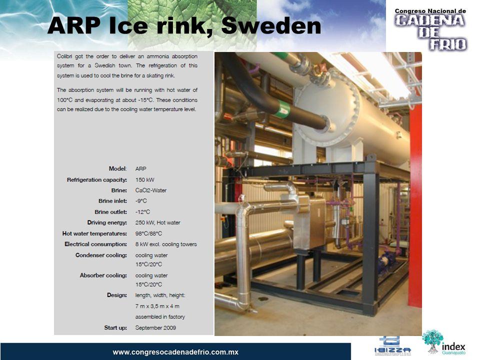 ARP Ice rink, Sweden