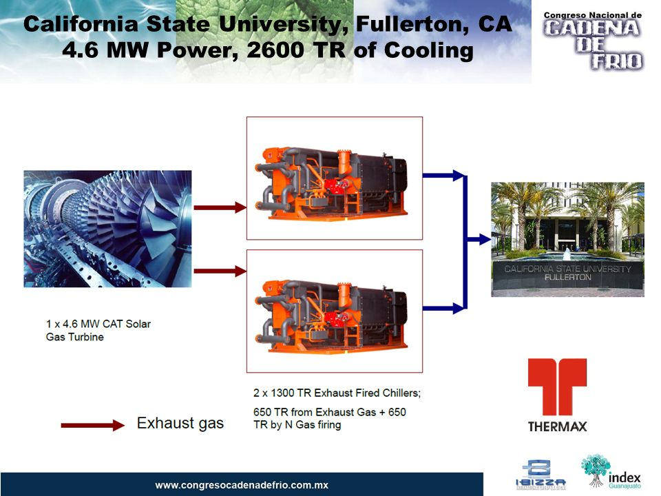 California State University, Fullerton, CA 4.6 MW Power, 2600 TR of Cooling