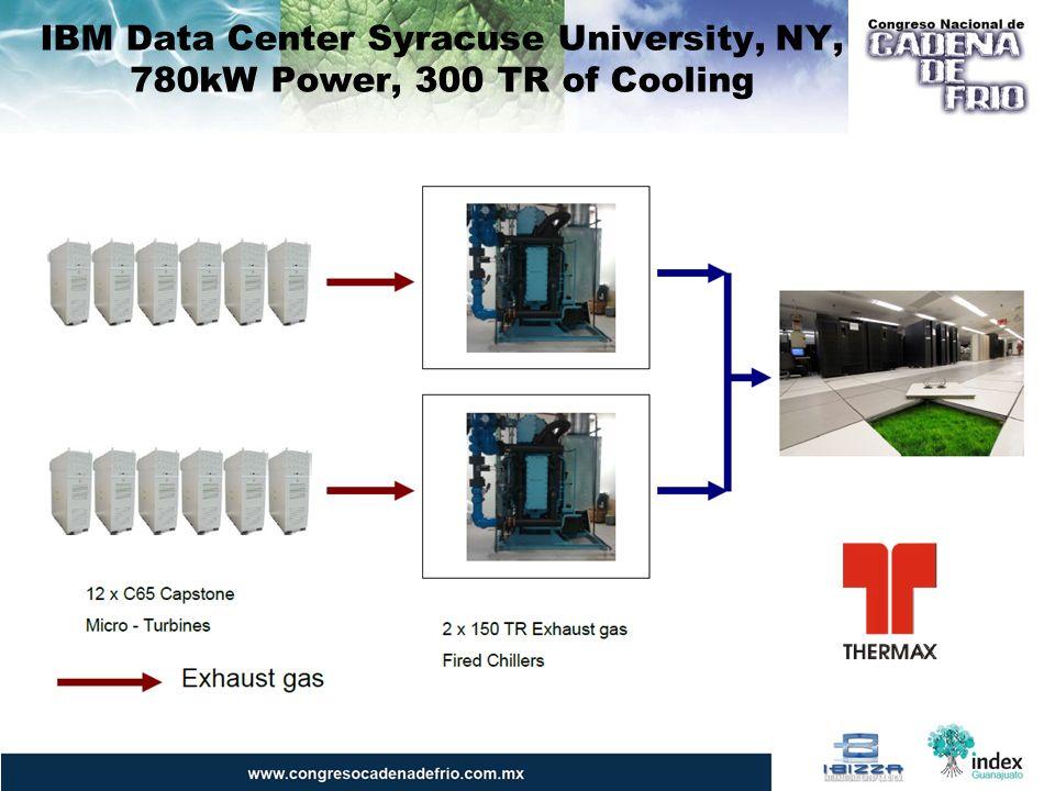 IBM Data Center Syracuse University, NY, 780kW Power, 300 TR of Cooling