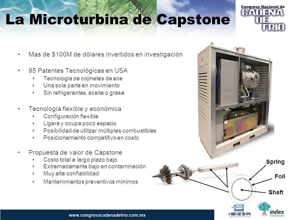 Mas de $100M de dólares invertidos en investigación 95 Patentes Tecnológicas en USA Tecnología de cojinetes de aire Una sola parte en movimiento Sin r