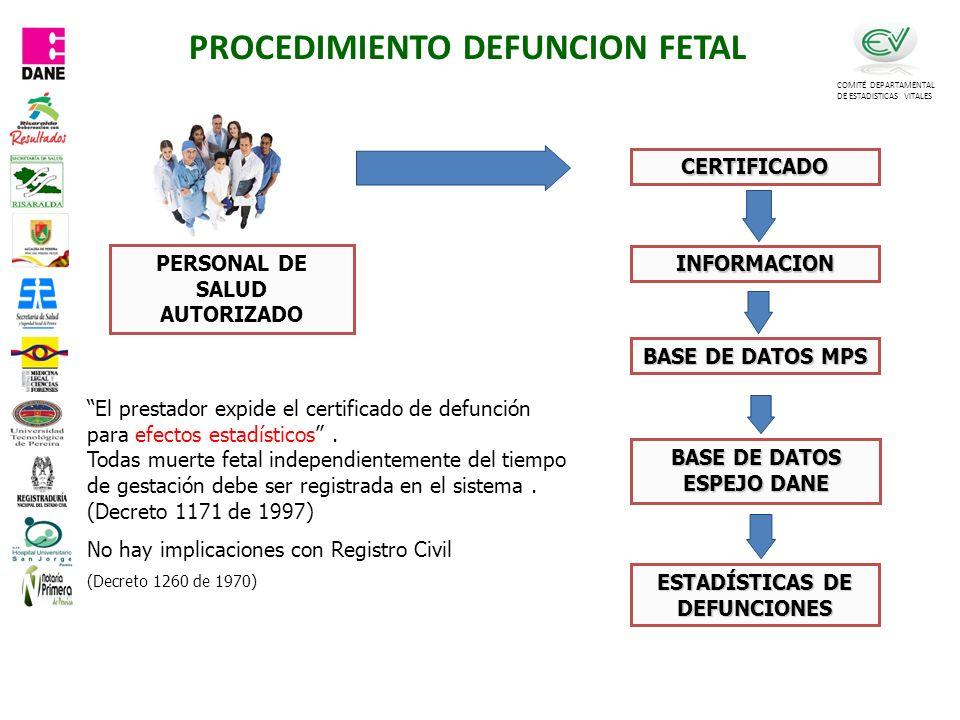 PROCEDIMIENTO DEFUNCION FETAL COMITÉ DEPARTAMENTAL DE ESTADISTICAS VITALES CERTIFICADO PERSONAL DE SALUD AUTORIZADO INFORMACION ESTADÍSTICAS DE DEFUNCIONES BASE DE DATOS MPS BASE DE DATOS ESPEJO DANE El prestador expide el certificado de defunción para efectos estadísticos.