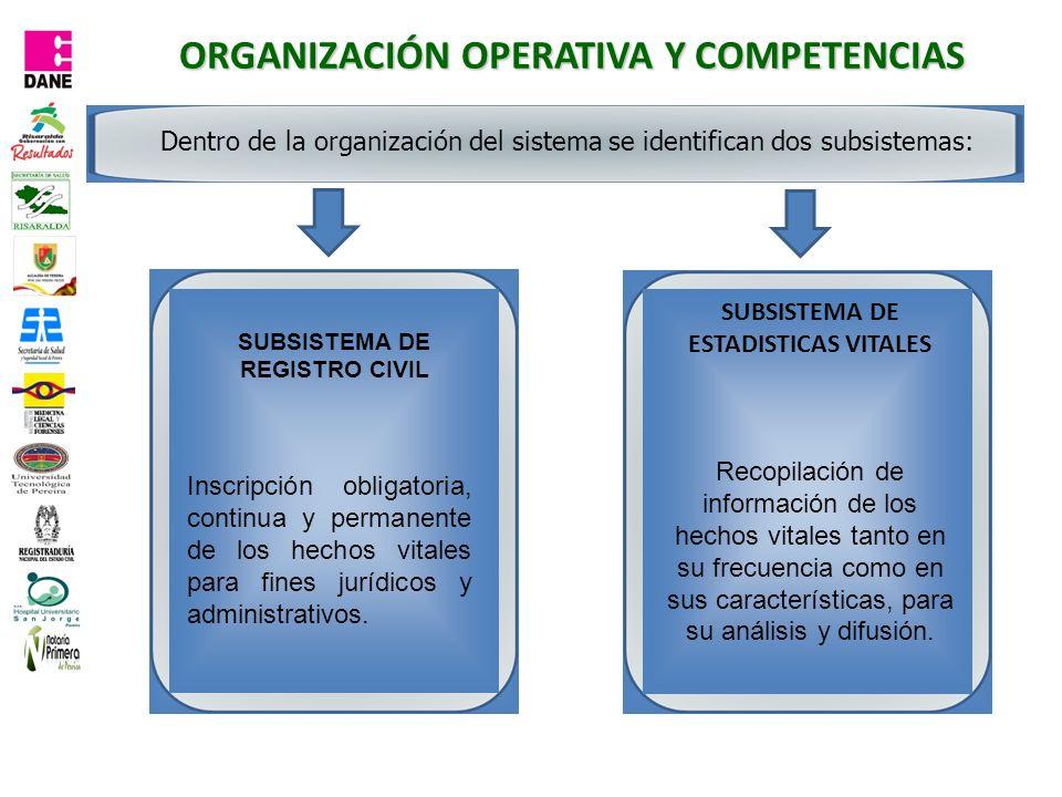 ORGANIZACIÓN OPERATIVA Y COMPETENCIAS SUBSISTEMA DE REGISTRO CIVIL Inscripción obligatoria, continua y permanente de los hechos vitales para fines jurídicos y administrativos.