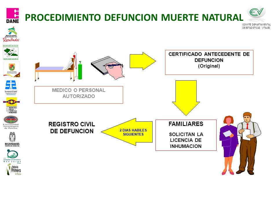 PROCEDIMIENTO DEFUNCION MUERTE NATURAL COMITÉ DEPARTAMENTAL DE ESTADISTICAS VITALES CERTIFICADO ANTECEDENTE DE DEFUNCION (Original) 2 DIAS HABILES SIGUIENTES REGISTRO CIVIL DE DEFUNCION MEDICO O PERSONAL AUTORIZADO FAMILIARES SOLICITAN LA LICENCIA DE INHUMACION