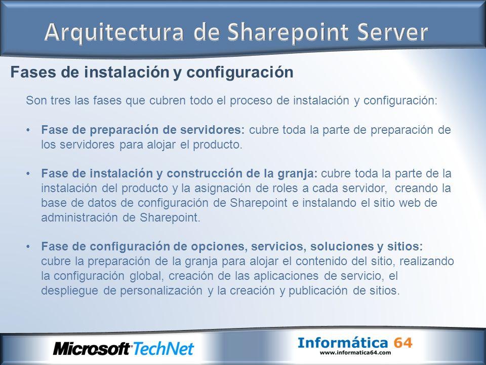 Fases de instalación y configuración Son tres las fases que cubren todo el proceso de instalación y configuración: Fase de preparación de servidores: