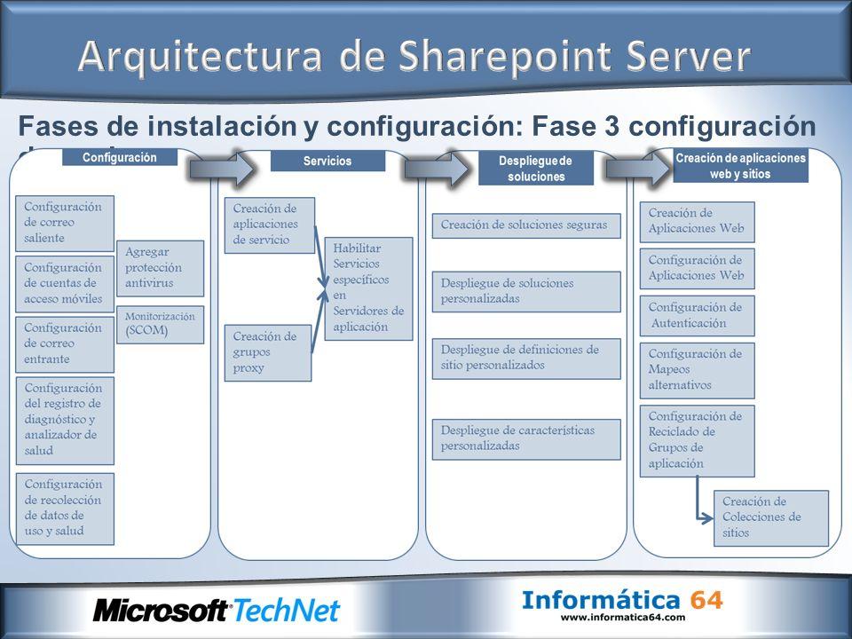 Fases de instalación y configuración: Fase 3 configuración de opciones