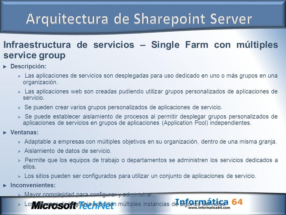 Infraestructura de servicios – Single Farm con múltiples service group Descripción: Las aplicaciones de servicios son desplegadas para uso dedicado en