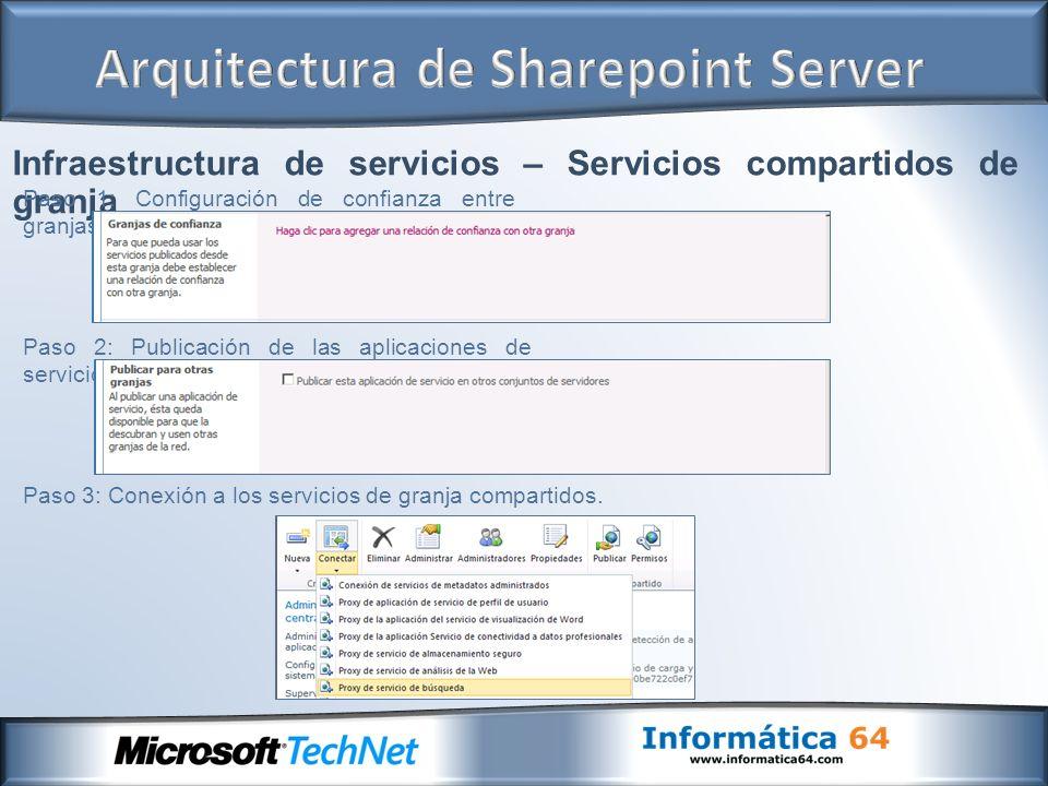 Infraestructura de servicios – Servicios compartidos de granja Paso 1: Configuración de confianza entre granjas Paso 2: Publicación de las aplicacione