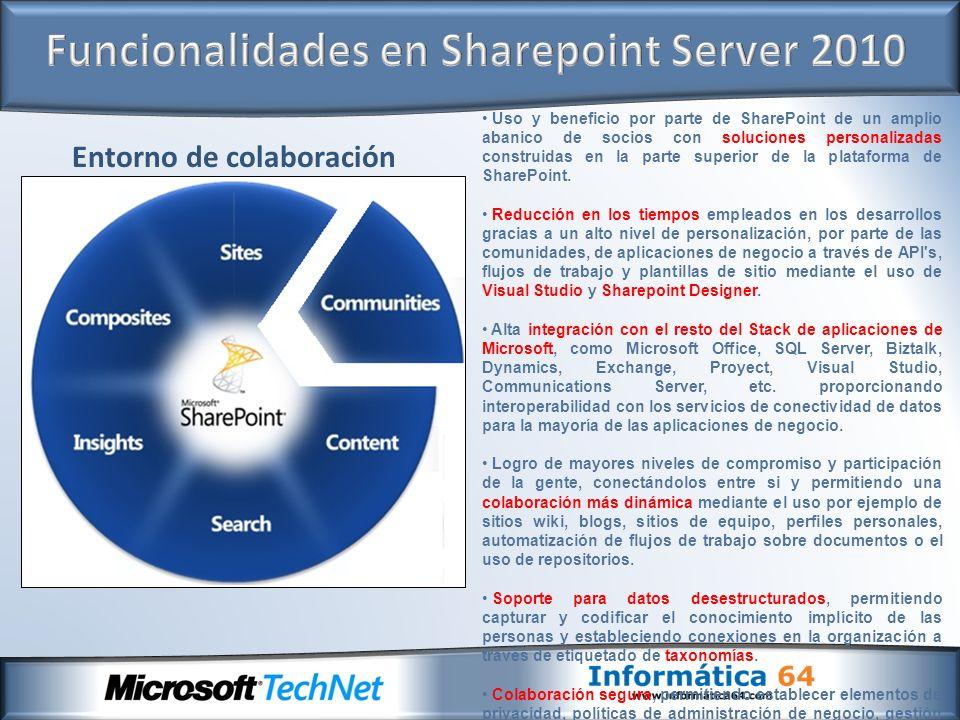 Entorno de colaboración Uso y beneficio por parte de SharePoint de un amplio abanico de socios con soluciones personalizadas construidas en la parte s