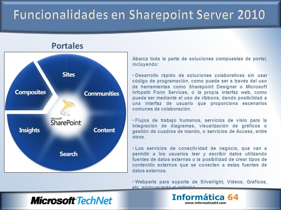 Portales Abarca toda la parte de soluciones compuestas de portal, incluyendo: Desarrollo rápido de soluciones colaborativas sin usar código de program
