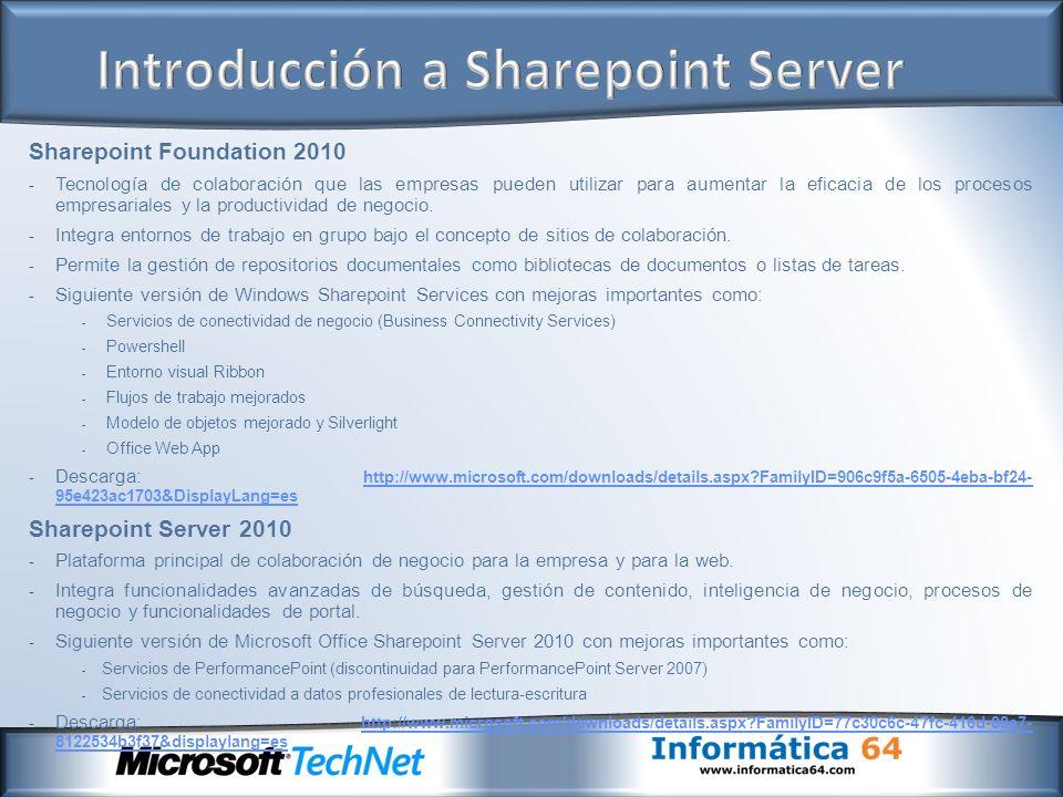 Sharepoint Foundation 2010 - Tecnología de colaboración que las empresas pueden utilizar para aumentar la eficacia de los procesos empresariales y la
