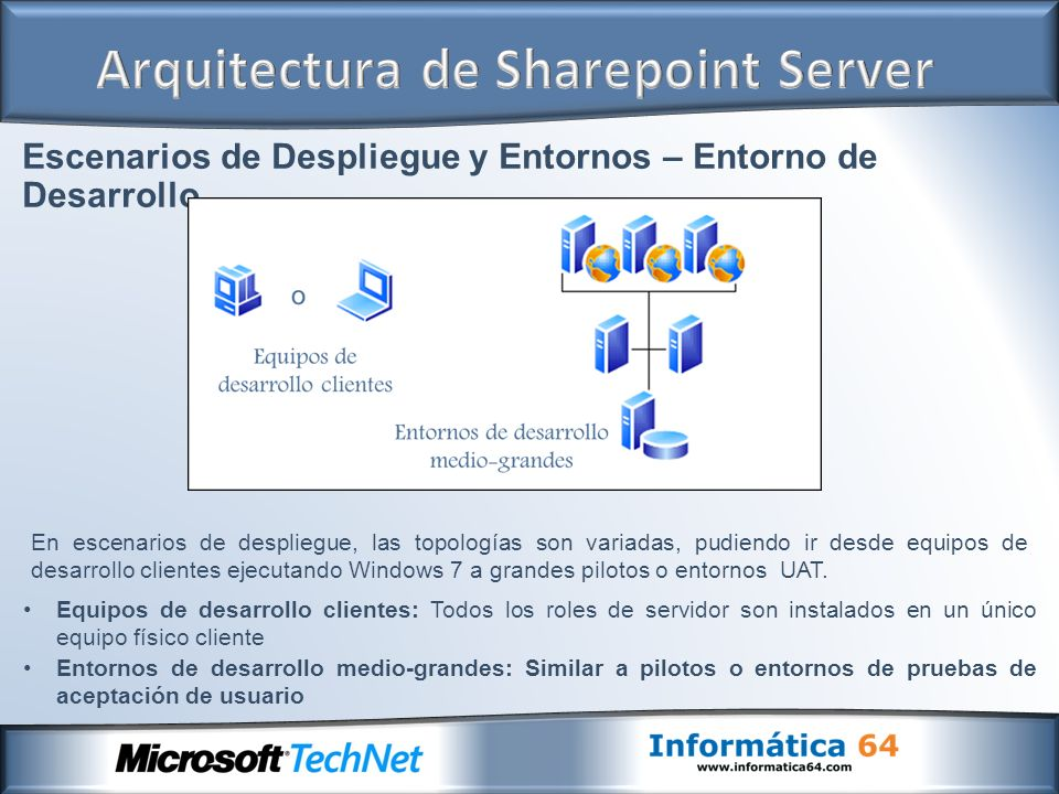 Escenarios de Despliegue y Entornos – Entorno de Desarrollo o Equipos de desarrollo clientes Equipos de desarrollo clientes: Todos los roles de servid