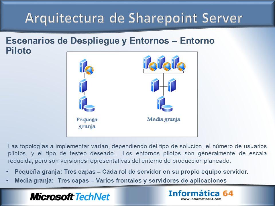 Escenarios de Despliegue y Entornos – Entorno Piloto Pequeña granja: Tres capas – Cada rol de servidor en su propio equipo servidor. Media granja: Tre