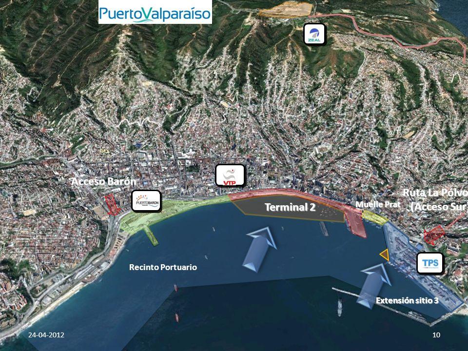 Acceso Barón Muelle Prat Ruta La Pólvora (Acceso Sur) Recinto Portuario Extensión sitio 3 Terminal 2 24-04-201210