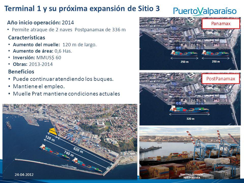 Terminal 1 y su próxima expansión de Sitio 3 Año inicio operación: 2014 Permite atraque de 2 naves Postpanamax de 336 m Características Aumento del mu