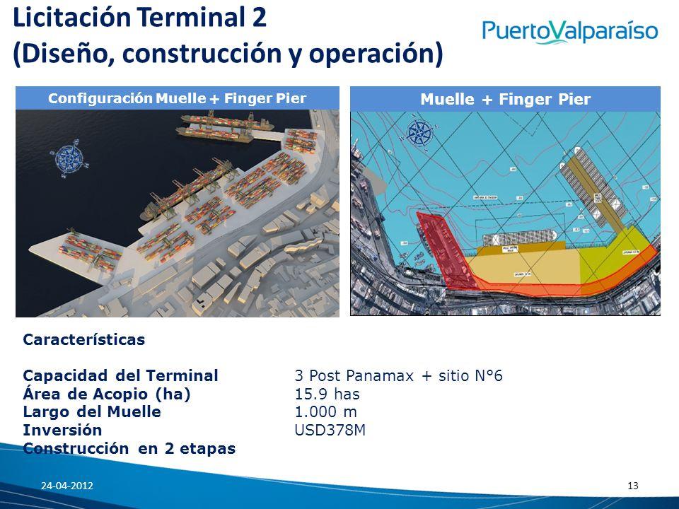 Características Capacidad del Terminal3 Post Panamax + sitio N°6 Área de Acopio (ha)15.9 has Largo del Muelle1.000 m InversiónUSD378M Construcción en