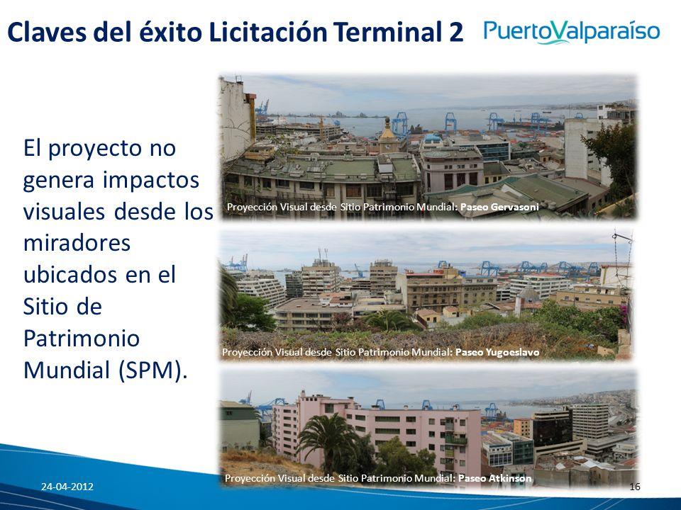 El proyecto no genera impactos visuales desde los miradores ubicados en el Sitio de Patrimonio Mundial (SPM). Proyección Visual desde Sitio Patrimonio