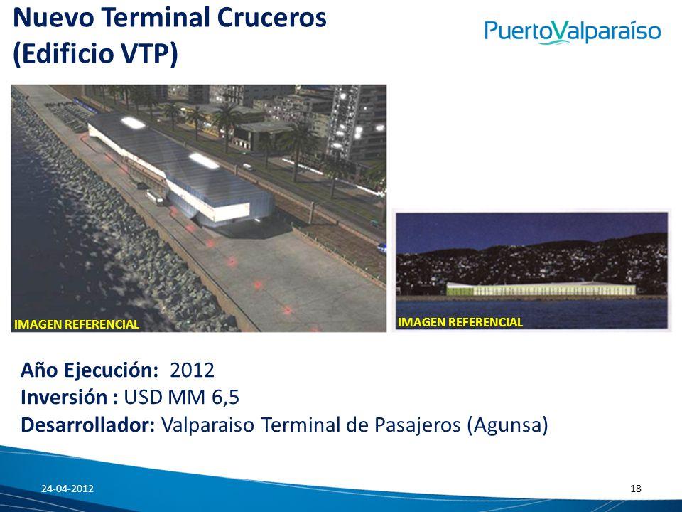 Nuevo Terminal Cruceros (Edificio VTP) Año Ejecución: 2012 Inversión : USD MM 6,5 Desarrollador: Valparaiso Terminal de Pasajeros (Agunsa) IMAGEN REFE