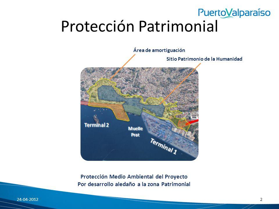 Características Capacidad del Terminal3 Post Panamax + sitio N°6 Área de Acopio (ha)15.9 has Largo del Muelle1.000 m InversiónUSD378M Construcción en 2 etapas Configuración Muelle + Finger Pier Licitación Terminal 2 (Diseño, construcción y operación) Muelle + Finger Pier 24-04-201213