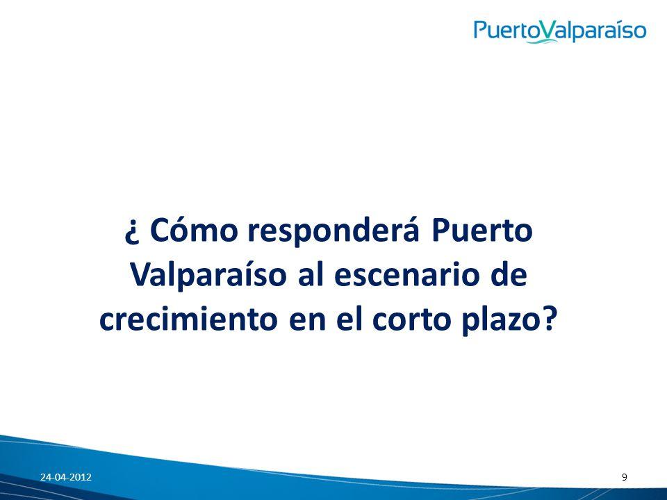 ¿ Cómo responderá Puerto Valparaíso al escenario de crecimiento en largo plazo? 24-04-201220