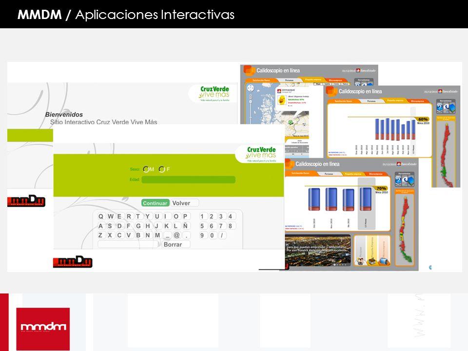 MMDM / Aplicaciones Interactivas
