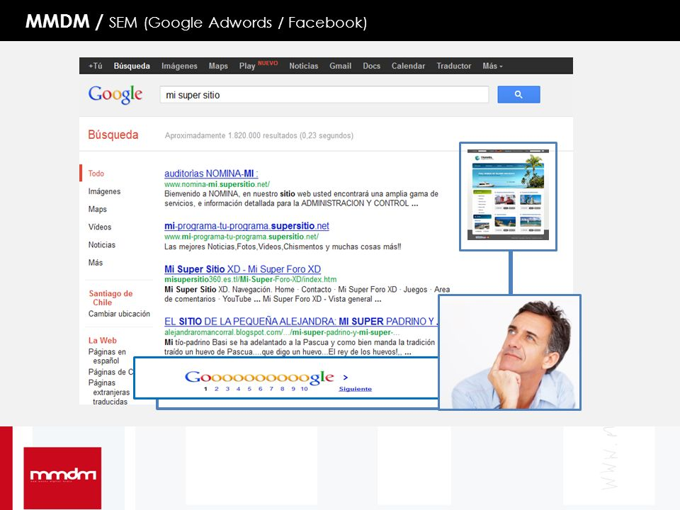 MMDM / SEM (Google Adwords / Facebook)