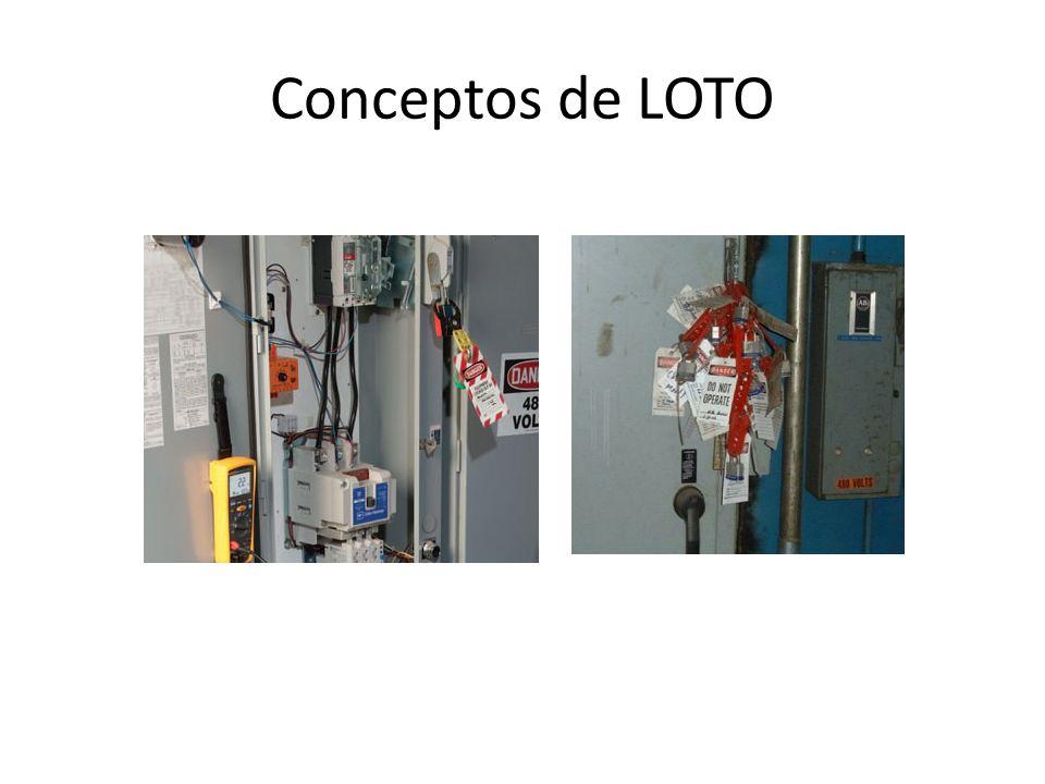 Conceptos de LOTO
