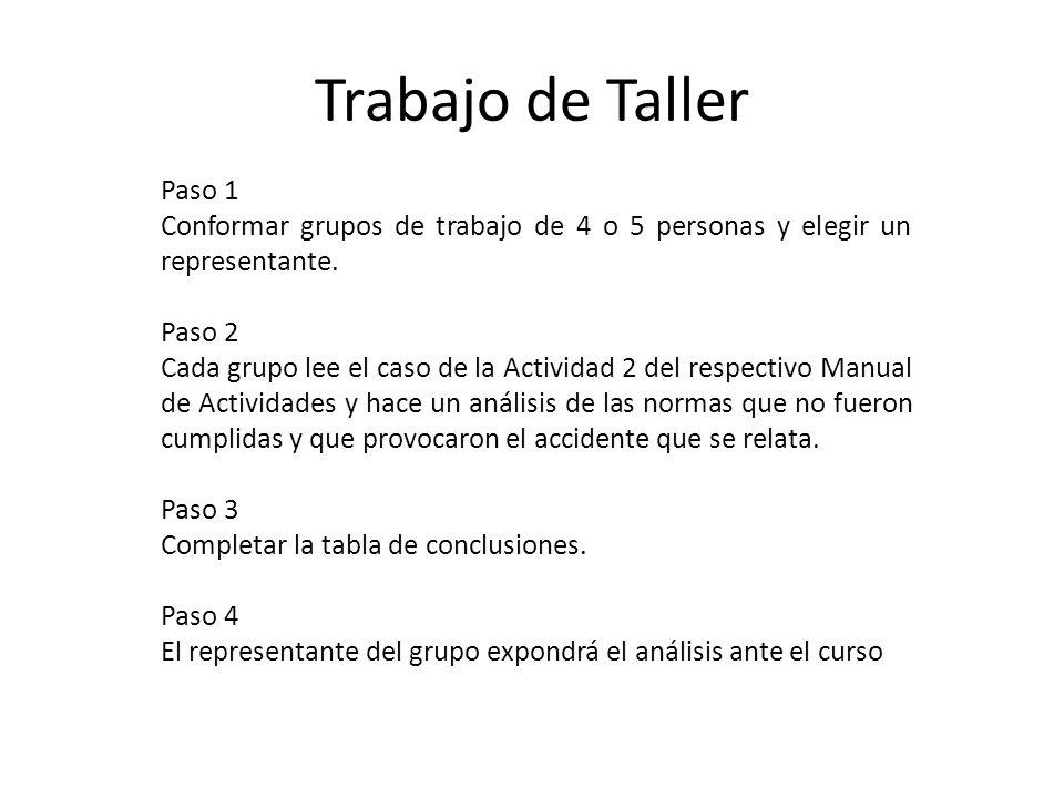 Trabajo de Taller Paso 1 Conformar grupos de trabajo de 4 o 5 personas y elegir un representante. Paso 2 Cada grupo lee el caso de la Actividad 2 del