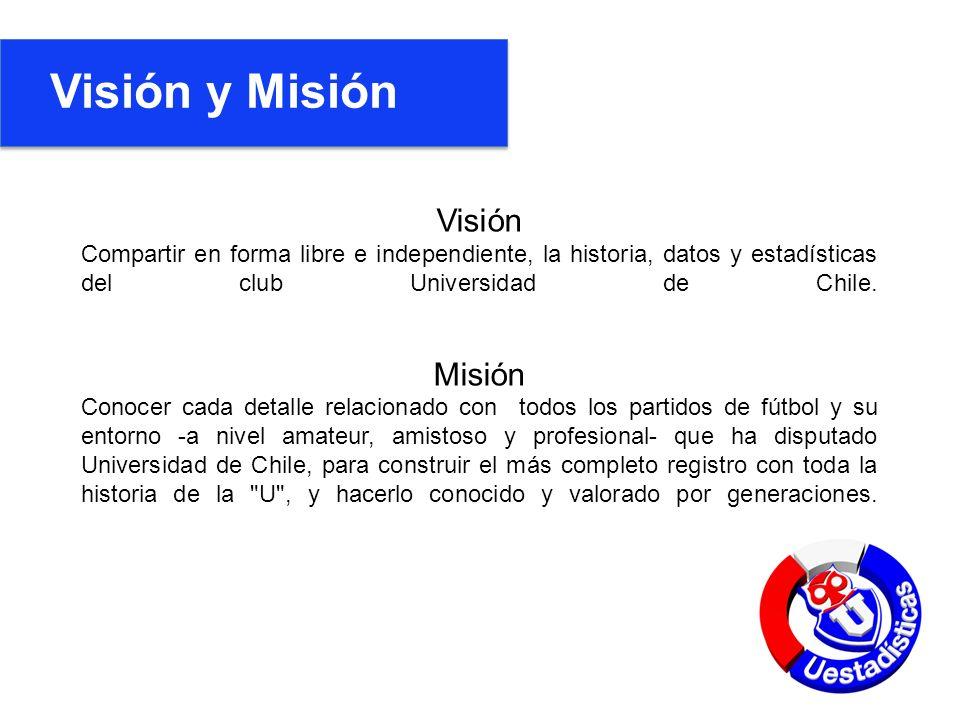 Visión y Misión Visión Compartir en forma libre e independiente, la historia, datos y estadísticas del club Universidad de Chile.