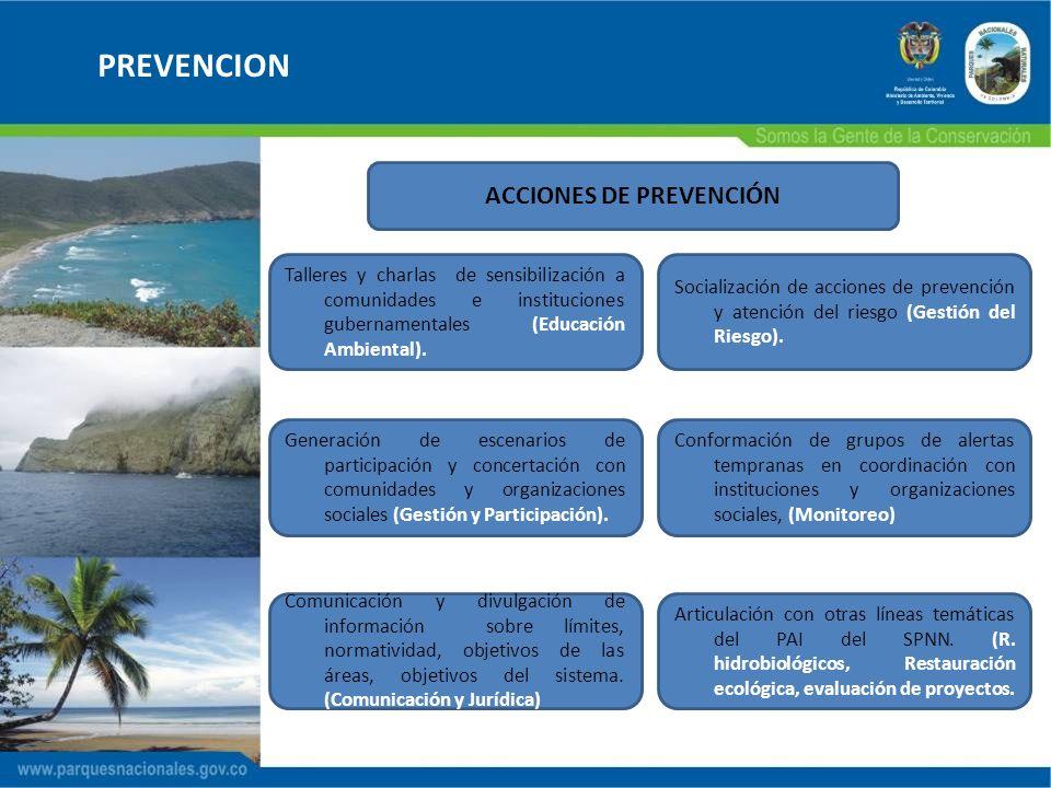 PREVENCION ACCIONES DE PREVENCIÓN Talleres y charlas de sensibilización a comunidades e instituciones gubernamentales (Educación Ambiental). Generació